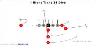 I Right Tight 31 Dive