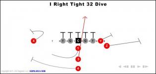 I Right Tight 32 Dive