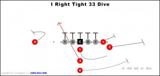 I Right Tight 33 Dive