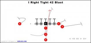 I Right Tight 42 Blast