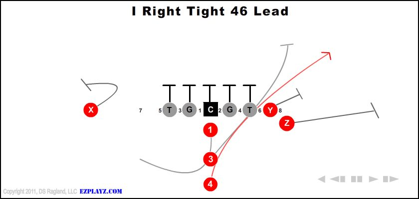 i right tight 46 lead - I Right Tight 46 Lead