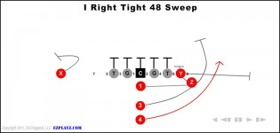 I Right Tight 48 Sweep