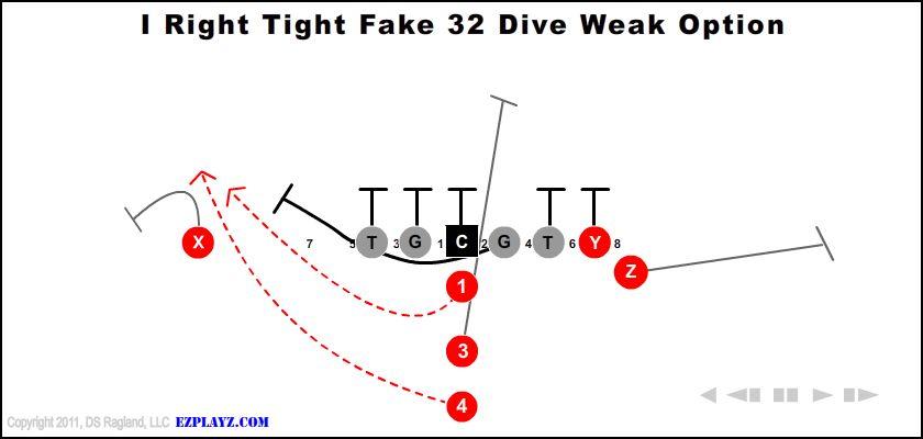 i right tight fake 32 dive weak option - I Right Tight Fake 32 Dive Weak Option