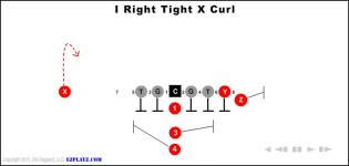 I Right Tight X Curl