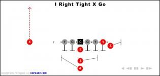 I Right Tight X Go