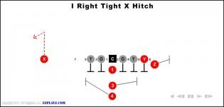 i right tight x hitch 315x150 - I Right Tight X Hitch