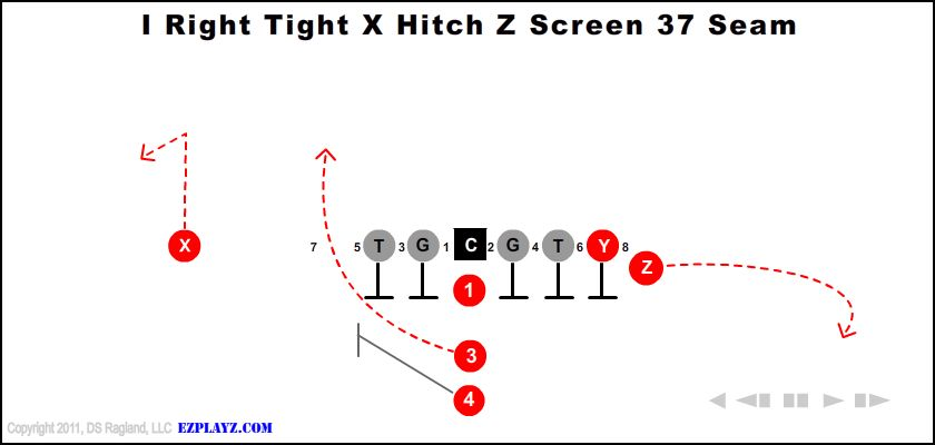 I Right Tight X Hitch Z Screen 37 Seam