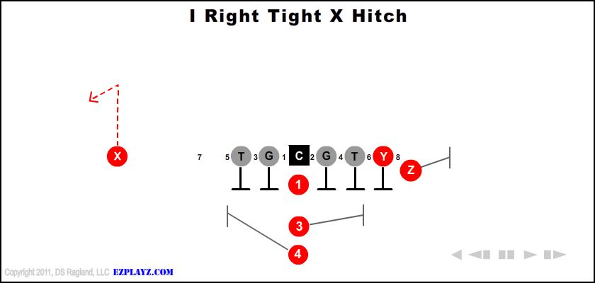 I Right Tight X Hitch