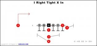 I Right Tight X In