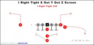 I Right Tight X Out Y Out Z Screen 330