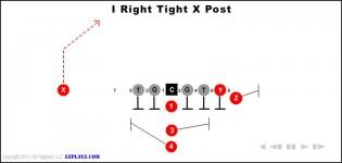I Right Tight X Post