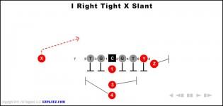 I Right Tight X Slant