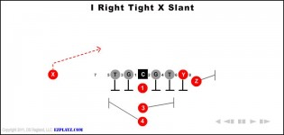 i right tight x slant 315x150 - I Right Tight X Slant