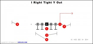 i right tight y out 315x150 - I Right Tight Y Out