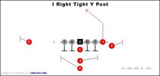 I Right Tight Y Post