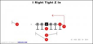 I Right Tight Z In