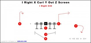 I Right X Curl Y Out Z Screen 630