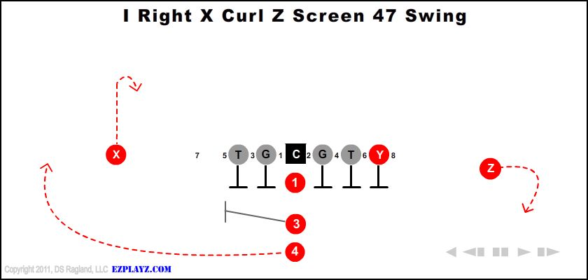 i right x curl z screen 47 swing - I Right X Curl Z Screen 47 Swing