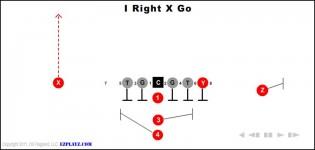 I Right X Go