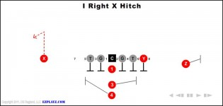 I Right X Hitch