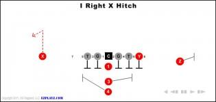 i right x hitch 315x150 - I Right X Hitch