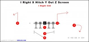 i right x hitch y out z screen 530 315x150 - I Right X Hitch Y Out Z Screen 530