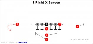 I Right X Screen