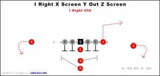 i right x screen y out z screen 030 315x150 - I Right X Screen Y Out Z Screen 030