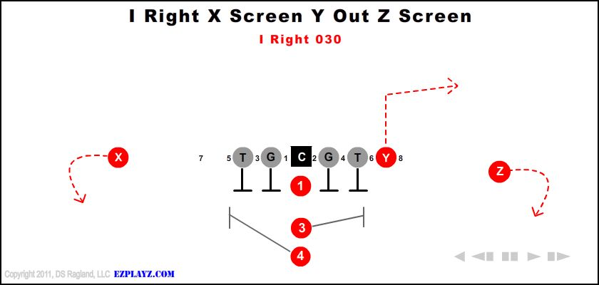 I Right X Screen Y Out Z Screen 030