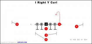I Right Y Curl