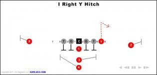 I Right Y Hitch