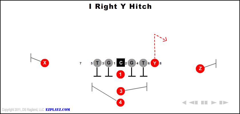 I Right Y Hitch