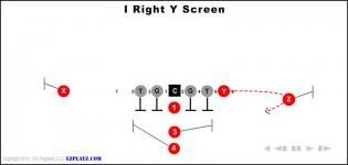 I Right Y Screen