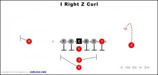 I Right Z Curl