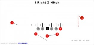 I Right Z Hitch