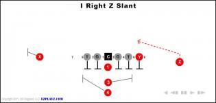 I Right Z Slant
