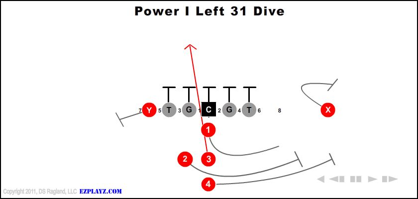 SINGLE WING OFFENSE PLAYBOOK DOWNLOAD