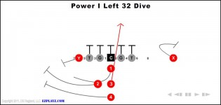 Power I Left 32 Dive