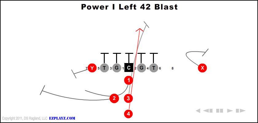 power i left 42 blast - Power I Left 42 Blast