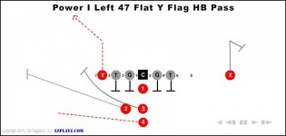 Power I Left 47 Flat Y Flag Hb Pass