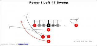Power I Left 47 Sweep