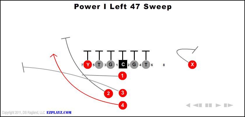 power i left 47 sweep - Power I Left 47 Sweep