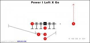 power i left x go 315x150 - Power I Left X Go
