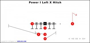 Power I Left X Hitch