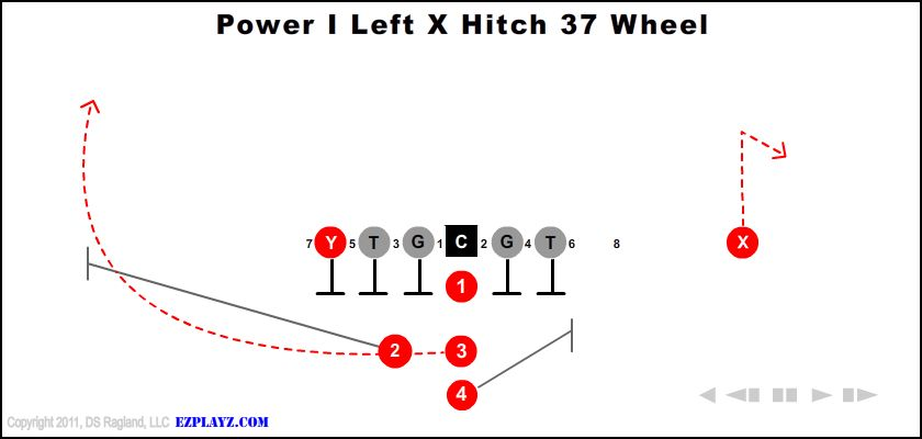 Power I Left X Hitch 37 Wheel