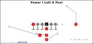 Power I Left X Post