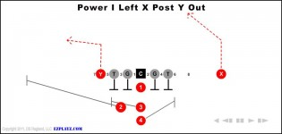 power i left x post y out 315x150 - Power I Left X Post Y Out