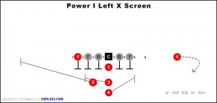 Power I Left X Screen