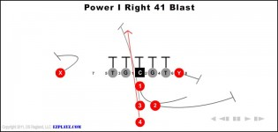 Power I Right 41 Blast