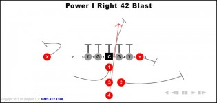 Power I Right 42 Blast